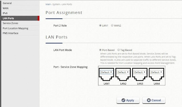 LAN Ports Settings