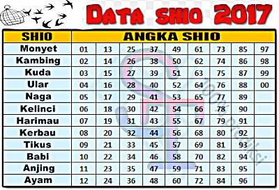 DATA SHIO 2017