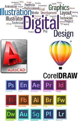 Jual Aneka Software Design
