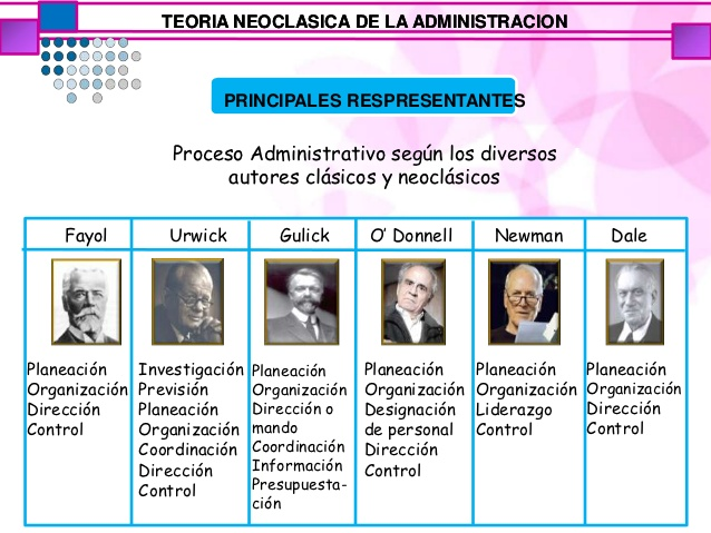 TEORIAS DE ADMINISTRACION EBOOK DOWNLOAD