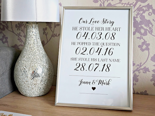 Personalised Prints with Created By Magic