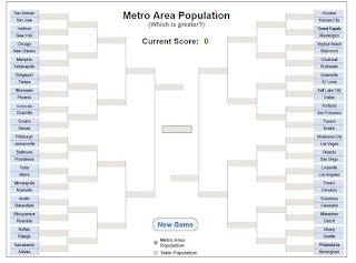 Population Bracketology Game