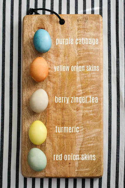 Color chart for naturally dyed Easter eggs