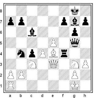 Posición de la partida de ajedrez Kast - Mújica (Uruguay, 2002)