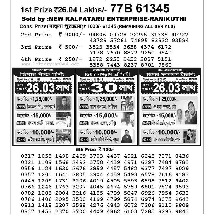 Nagaland Lottery Result : 22-02-2019: DEAR VULTURE EVENING