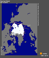 Arctic sea ice extent for 14 August 2016 (5.61m square kilometres). The orange line shows the 1981 to 2010 median extent for that day. The black cross indicates the geographic North Pole. (Credit: NSIDC) Click to Enlarge.