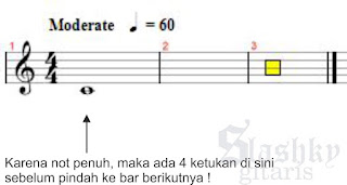 belajar not balok, belajar gitar, tips gitar, not balok, not balok pada gitar, tipe not balok