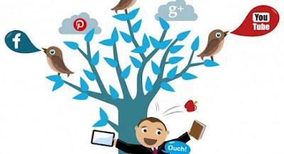 Tại sao người dùng chỉ sử dụng một số trang mạng xã hội nhất định?