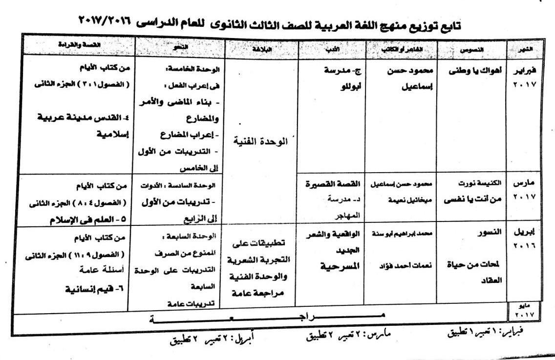 توزيع منهج اللغة العربية للصف الثالث الثانوى 2017