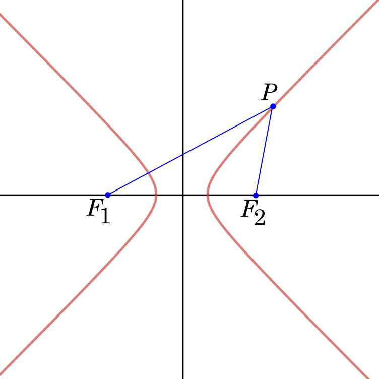 A equação da hipérbole
