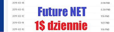 zarabiaj online, dochod pasywny, mariuszbedonski
