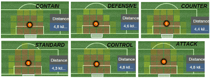Sweeper Keeper attack average positions