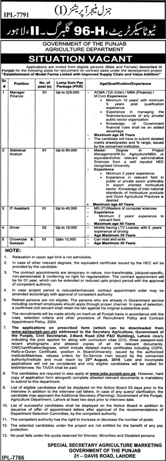 Agriculture Department Punjab Jobs August 2018