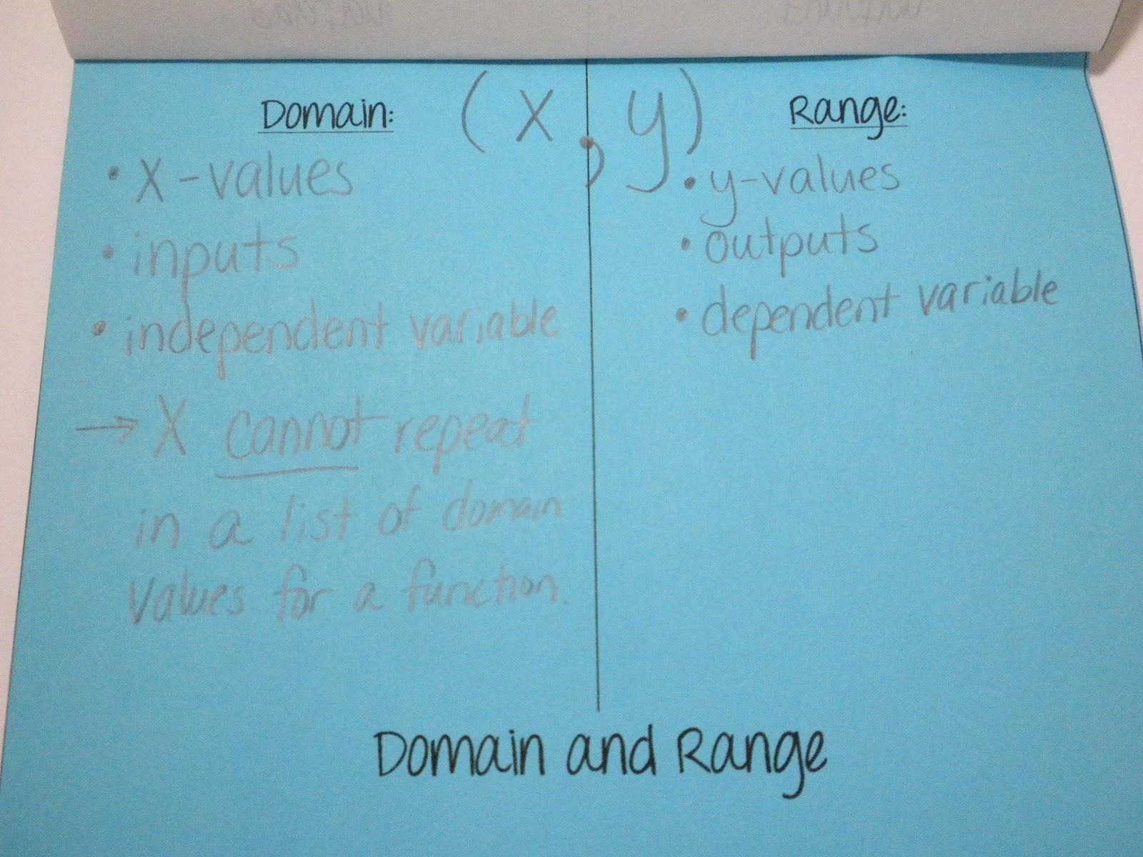 8th Grade Math Functions Domain And Range Worksheets