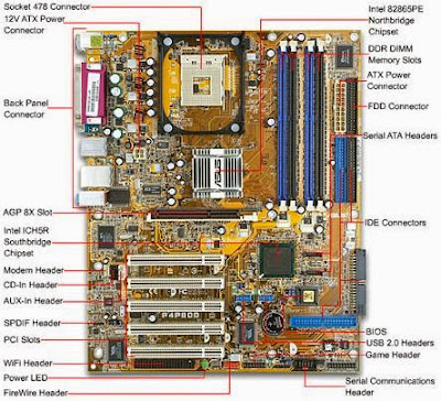 Mainboard - Merakit Komputer