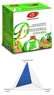 opinii forum detoxifierea colonului fares plicuri tranzit intestinal