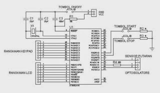Contoh Aplikasi Mikrokontroler ~ Smart Education