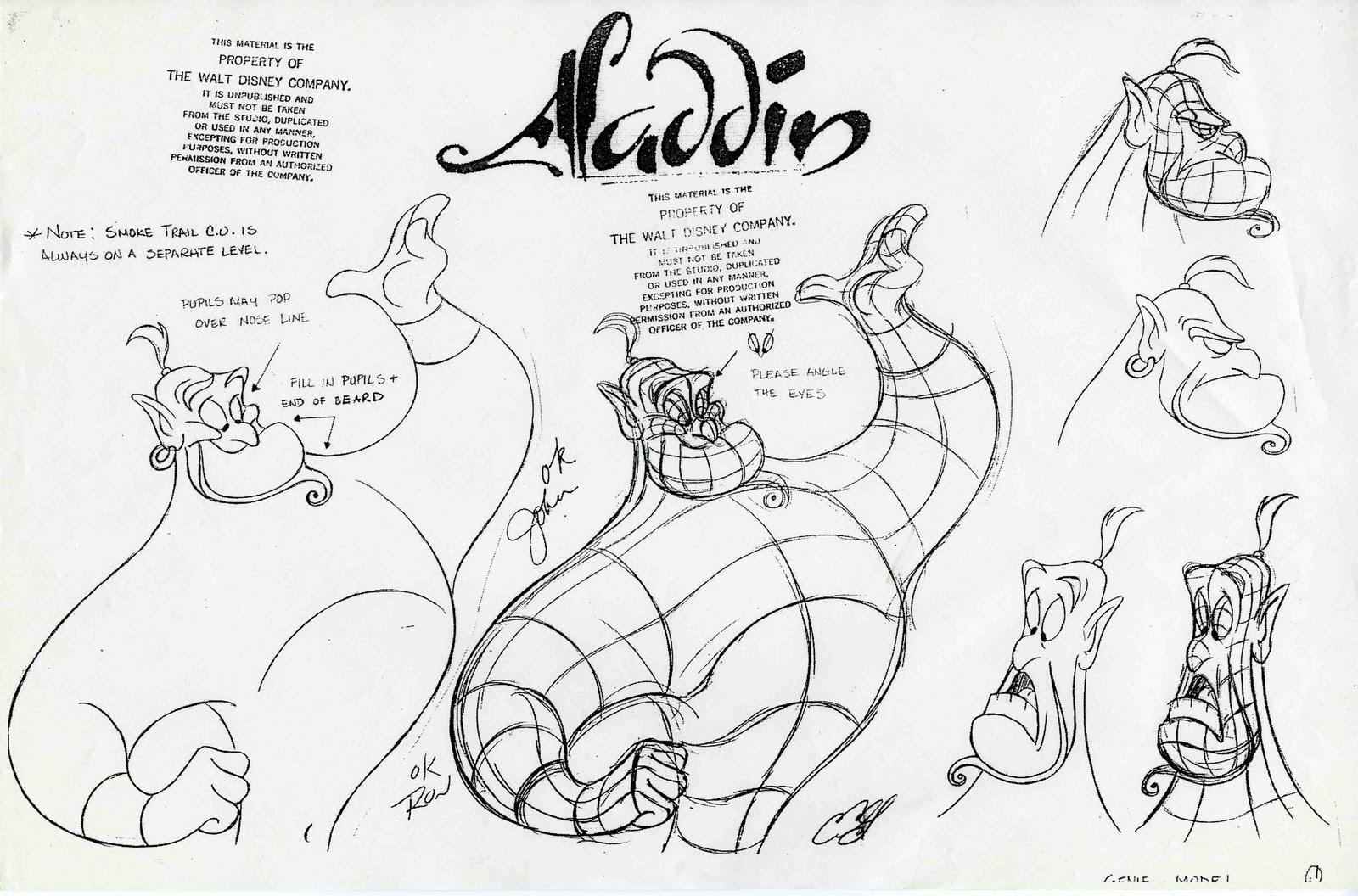Cartoon Concept Design: Character design notes, MODEL