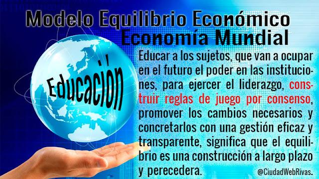 Modelo Equilibrio Económico: Capitulo V
