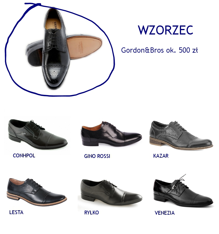ccb89f9accf02 Wniosek jest taki, że polscy producenci są w stanie wykonać obszerne  kolekcje o niezłej jakości, ale próżno szukać modeli, które można by uznać  za ładne i ...