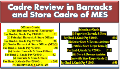 cadre-review-in-barracks-and-store