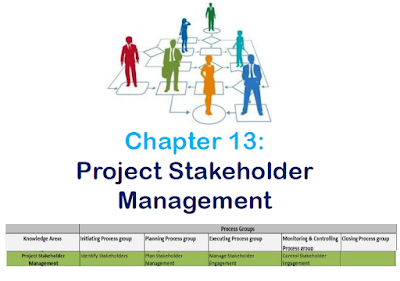 Manajemen Proyek - Project Stakeholder Management