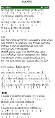 Not Angka Pianika Lagu Sayang - Via Vallen