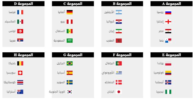 مجموعة مصر فى نتيجة قرعة كأس العالم (روسيا 2018) بالصور