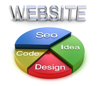 virtual seo company india