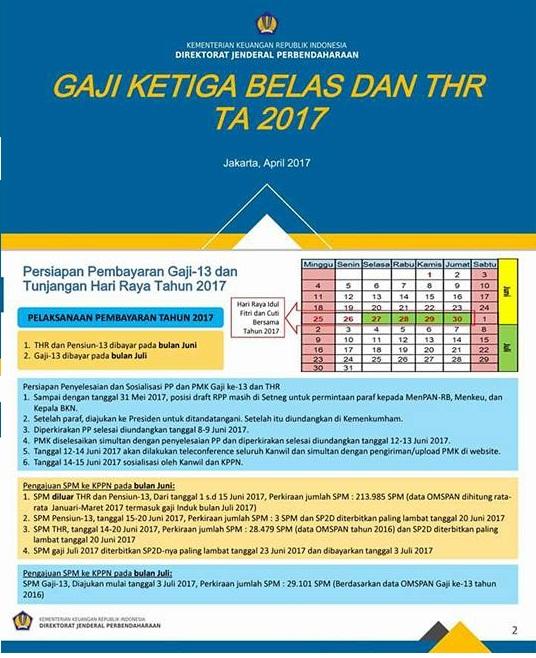 Thr Pns Dibayarkan Mulai Minggu Kedua Juni 2017 Berbagi