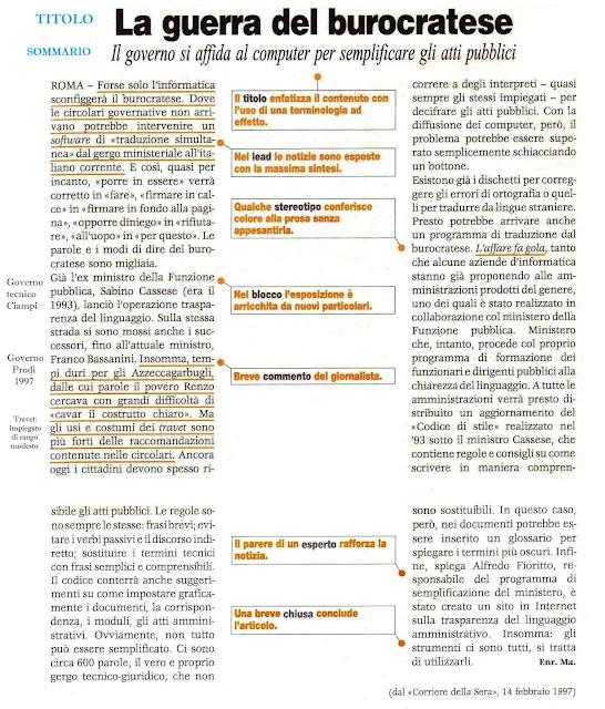 3 Struttura articolo Giornalismo Silvana Calabrese