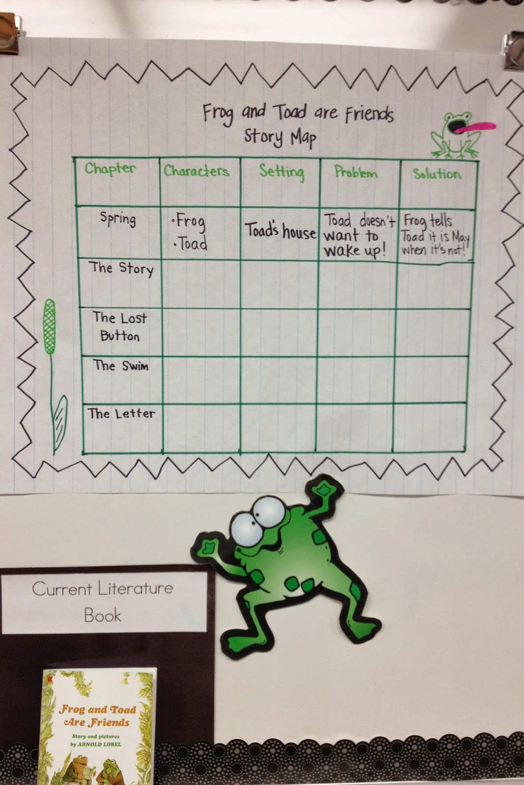 A View Into My Classroom Five For Friday Froggy Edition