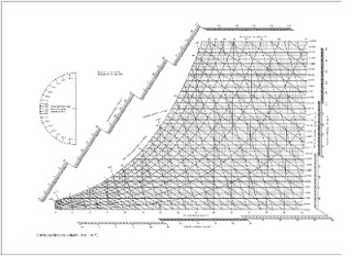 CIBSE PSYCHROMETRIC CHART PDF