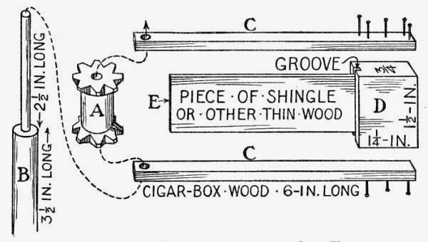 Details of the Noisy Cricket-rattle shown in Fig. 114.