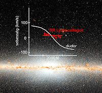 Oda nem illő csillagokat találtak a Tejútrendszer centrumában