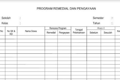 Contoh Program Remedial dan Pengayaan KTSP dan Kurikulum 2013