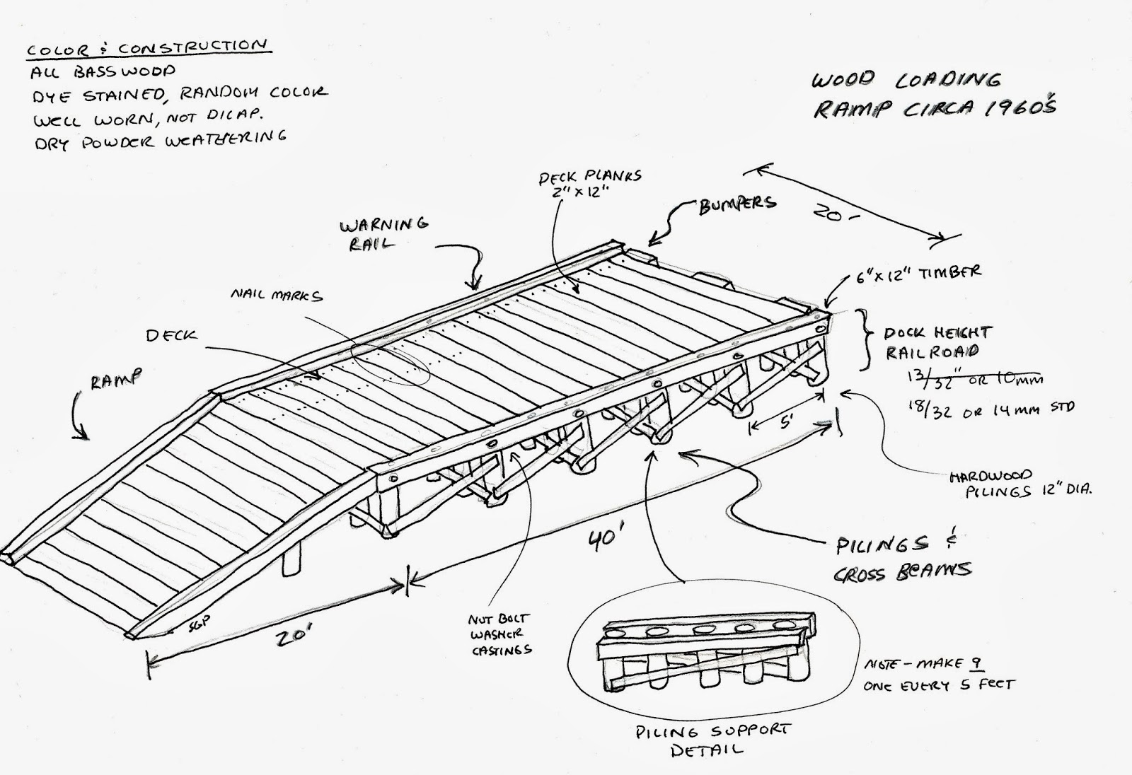 The Model Railroader S Notebook Rick S Ramp Project 03