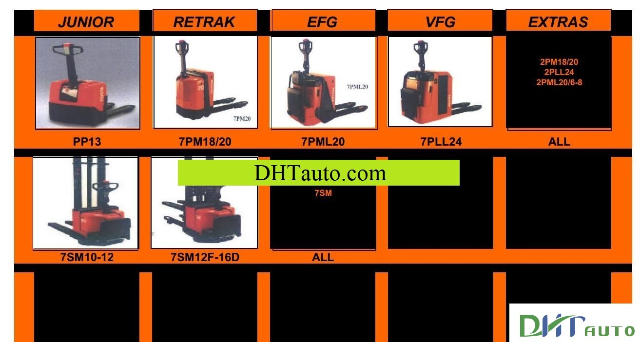 Toyota Forklift Service Repair Manual Automotive Library Wiring Diagram Electrical Diagrams Specifications Models 7 Fb 7fbmf G Dpf2 Sas 7sm All 7sm10 12 7sm12f 16s 177349 120 Sm2pm18 20 177353 Sm2pml20