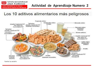 Los-10-Aditivos-Quimicos-Alimentarios-mas-peligrosos