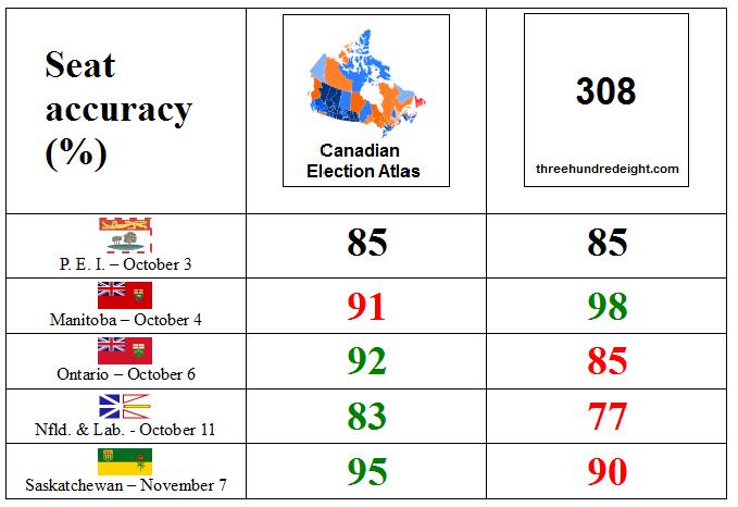 Canada Election Prediction Map Canadian Election Atlas: Predictions