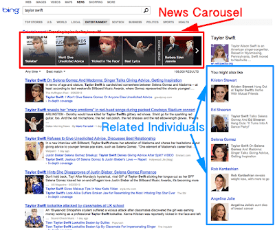 Bing News Carousel