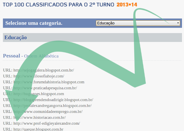 Este blog está classificado para o 2º turno do Prêmio Top Blog 2013/14