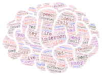 Word cloud of TED Talks review in the form of a brain.