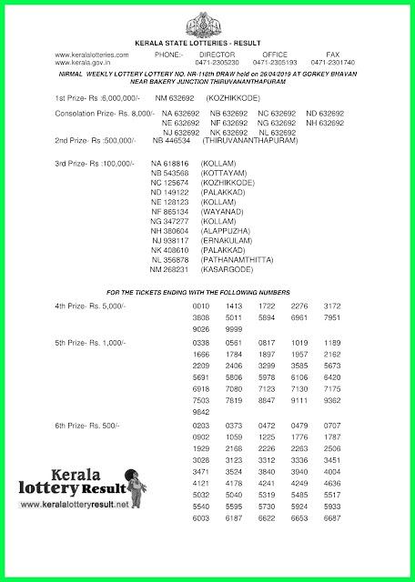 Kerala Lottery Results 26-04-2019 Nirmal Lottery Results NR-118 www.keralalotteryresult.net