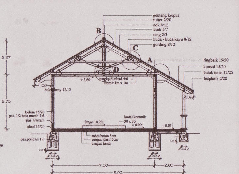 youtube cara membuat kanopi baja ringan image atap rumah minimalis - 2017 age
