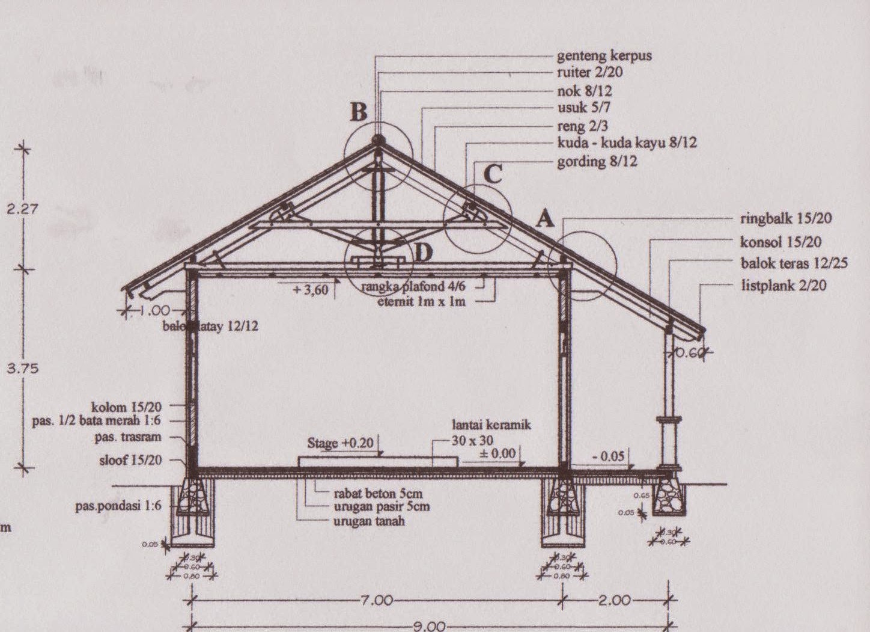 Faktor Yang Mempengaruhi Ukuran Tinggi Plafon Rumah Ideal