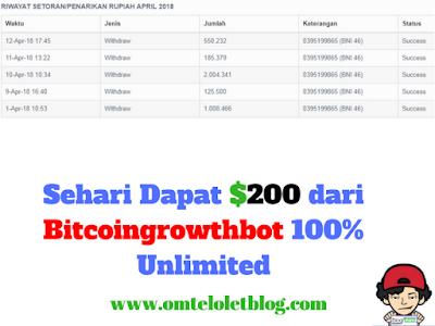 Sehari Dapat $200 dari Bitcoingrowthbot 100% Unlimited
