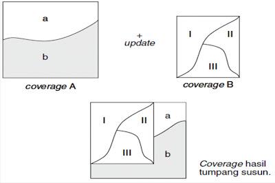 Overlay 3