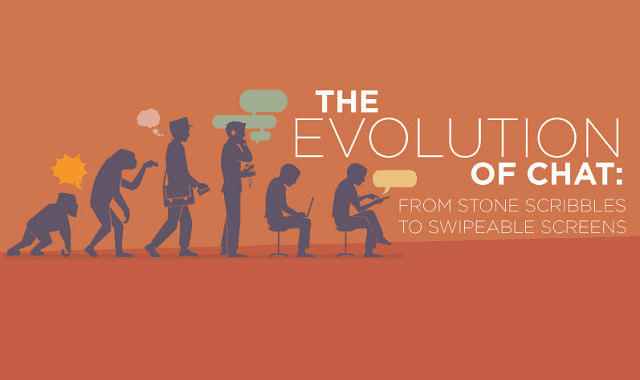 The History of Chat: From Stone Scribbles to social networking sites - infographic