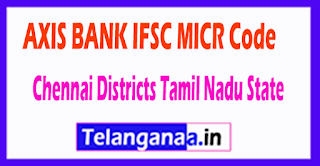 AXIS BANK IFSC MICR Code Coimbatore District Tamil Nadu State